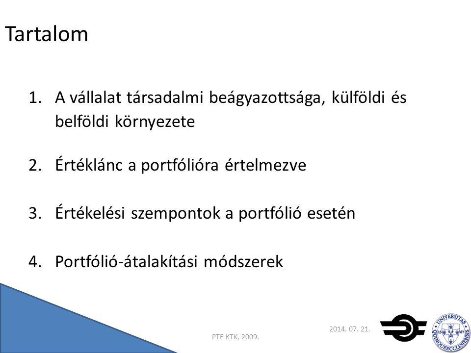 Tartalom 1.A vállalat társadalmi beágyazottsága, külföldi és belföldi környezete 2.Értéklánc a portfólióra értelmezve 3.Értékelési szempontok a portfó
