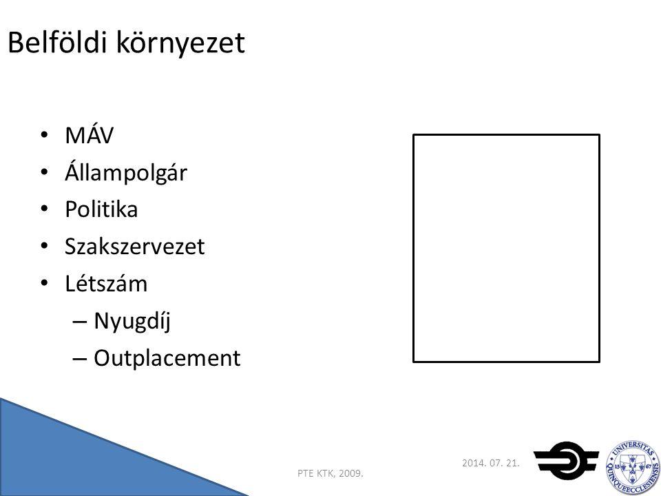Belföldi környezet MÁV Állampolgár Politika Szakszervezet Létszám – Nyugdíj – Outplacement PTE KTK, 2009.