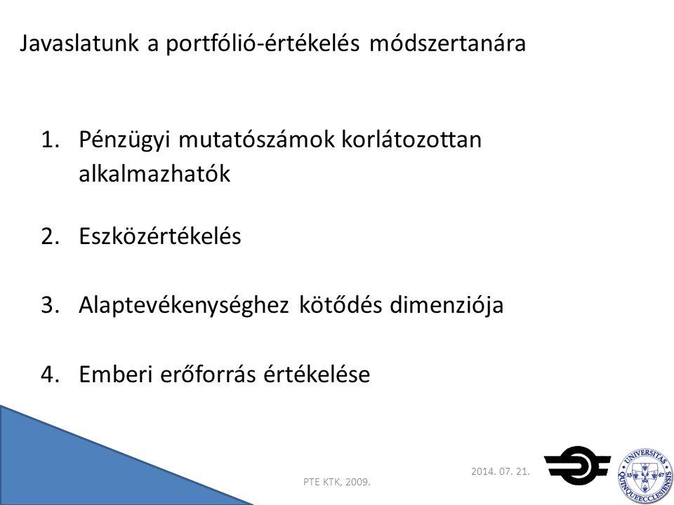 Javaslatunk a portfólió-értékelés módszertanára 1.Pénzügyi mutatószámok korlátozottan alkalmazhatók 2.Eszközértékelés 3.Alaptevékenységhez kötődés dim
