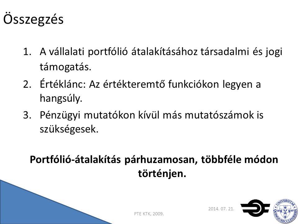 Összegzés 2014. 07. 21.PTE KTK, 2009. 1.A vállalati portfólió átalakításához társadalmi és jogi támogatás. 2.Értéklánc: Az értékteremtő funkciókon leg