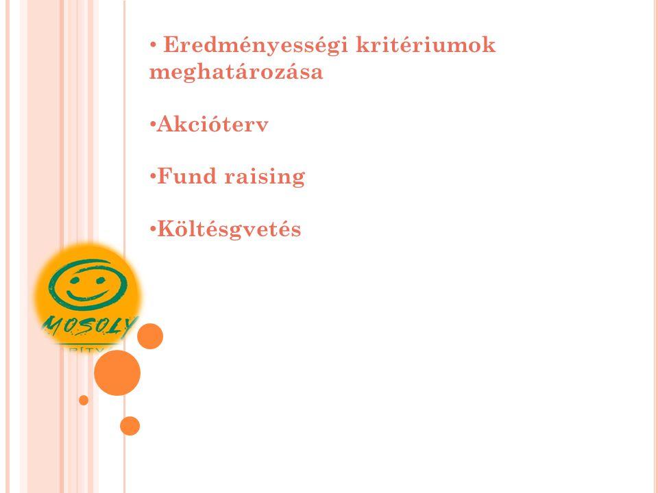Eredményességi kritériumok meghatározása Akcióterv Fund raising Költésgvetés