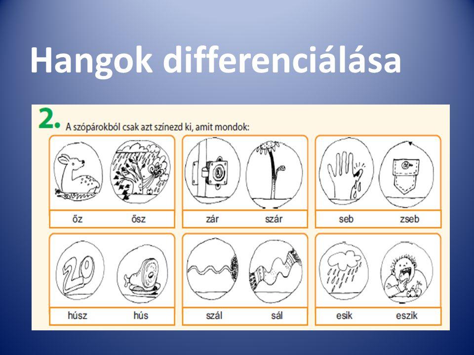 Hangok differenciálása