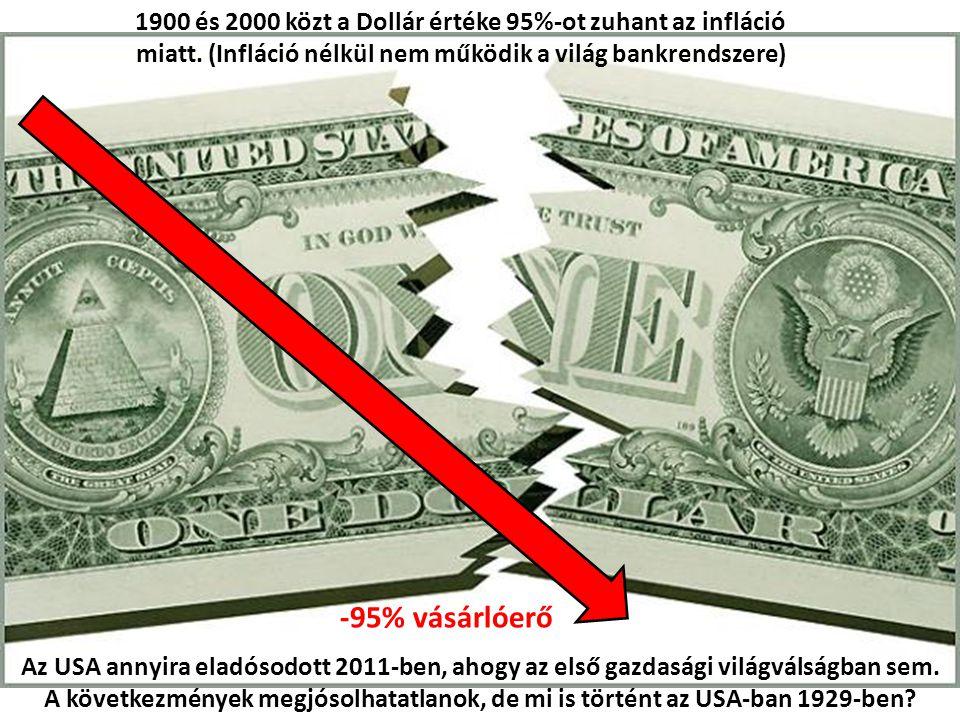 1900 és 2000 közt a Dollár értéke 95%-ot zuhant az infláció miatt.