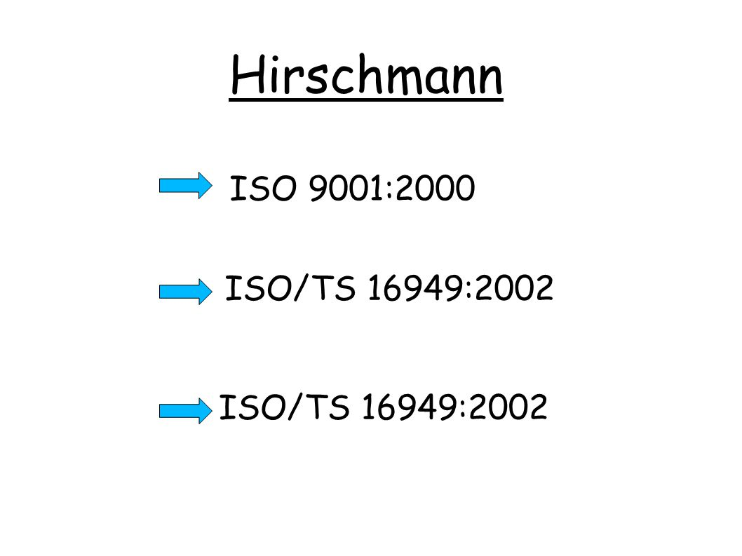 Hirschmann ISO 9001:2000 ISO/TS 16949:2002