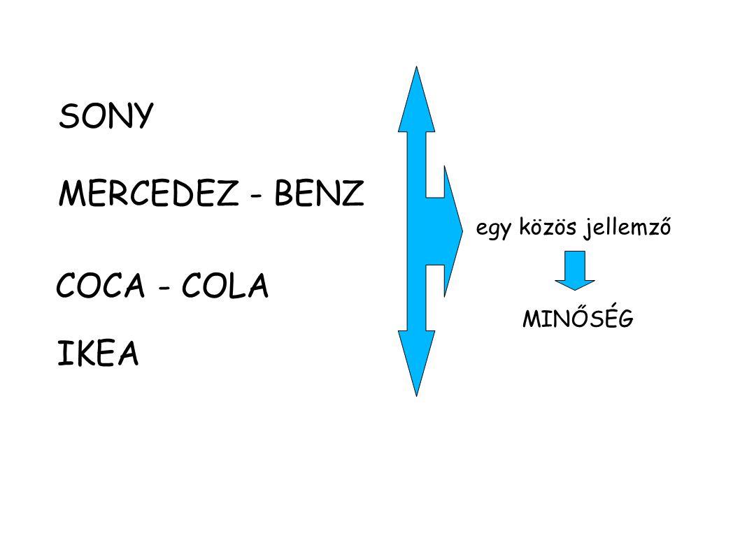 IKEA COCA - COLA MERCEDEZ - BENZ SONY egy közös jellemző MINŐSÉG