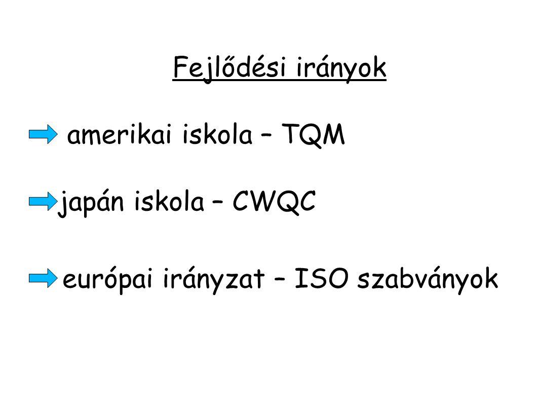 Fejlődési irányok amerikai iskola – TQM európai irányzat – ISO szabványok japán iskola – CWQC