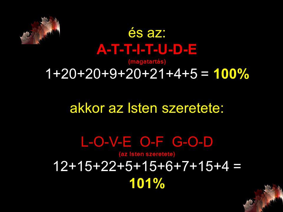 Ha a: H-A-R-D-W-O-R-K (szorgalmasság) 8+1+18+4+23+15+18+11 = 98% és ha a: K-N-O-W-L-E-D-G-E (tudás) 11+14+15+23+12+5+4+7+5 = 96%