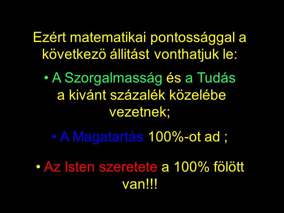 és az: A-T-T-I-T-U-D-E (magatartás) 1+20+20+9+20+21+4+5 = 100% akkor az Isten szeretete: L-O-V-E O-F G-O-D (az Isten szeretete) 12+15+22+5+15+6+7+15+4