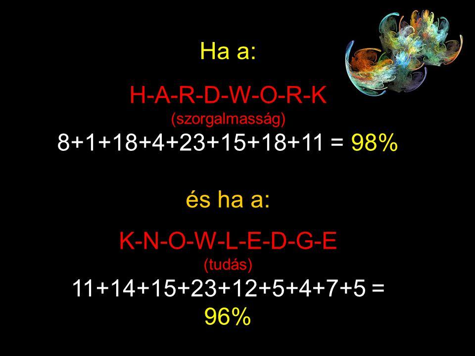 Ha az ABC betüit: A B C D E F G H I J K L M N O P Q R S T U V W X Y Z behelyettesitjük az alábbi számokkal: 1 2 3 4 5 6 7 8 9 10 11 12 13 14 15 16 17