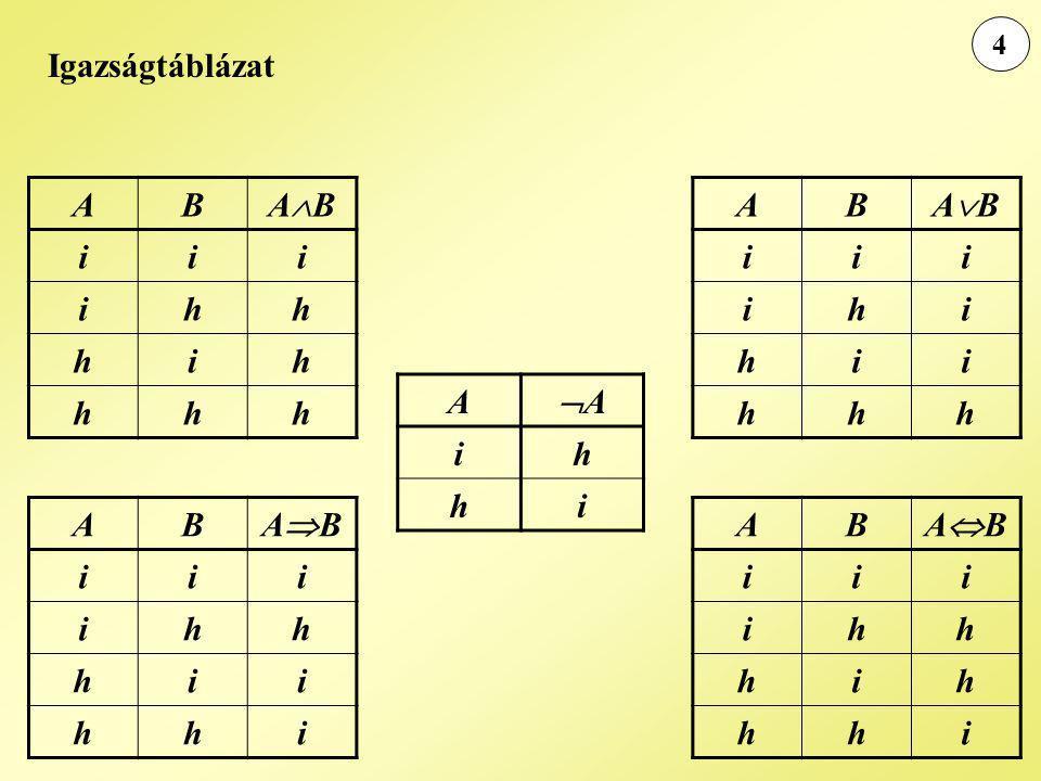 4 Igazságtáblázat A AA ih hi AB ABAB iii ihh hih hhh AB ABAB iii ihi hii hhh AB ABAB iii ihh hii hhi AB ABAB iii ihh hih hhi