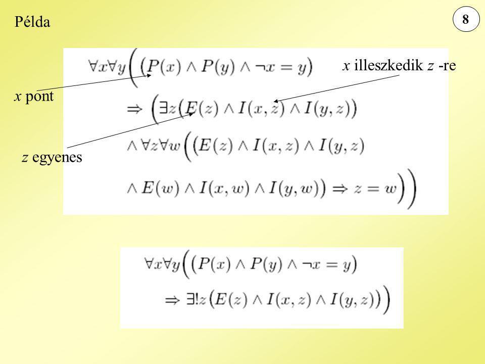 8 Példa x pont z egyenes x illeszkedik z -re
