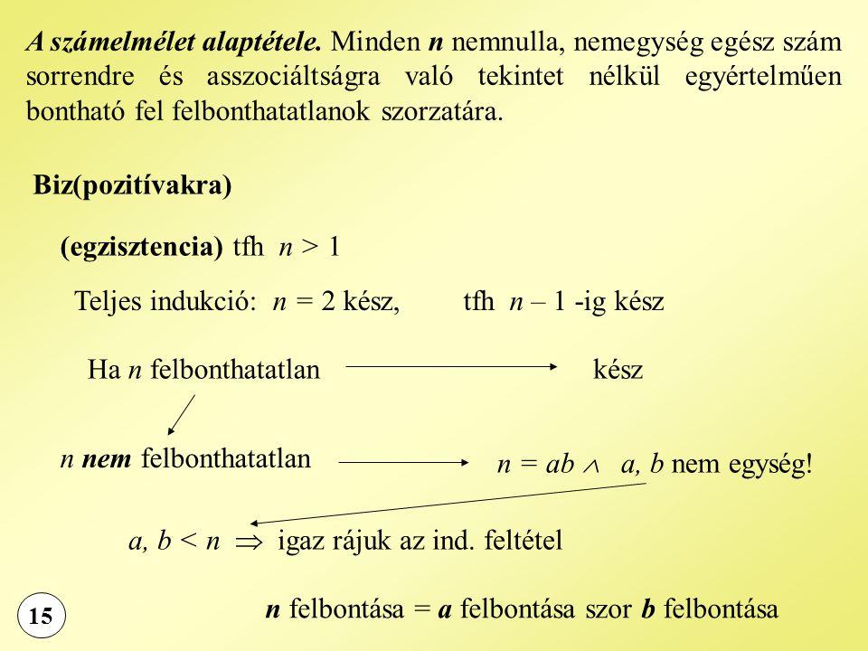 15 A számelmélet alaptétele. Minden n nemnulla, nemegység egész szám sorrendre és asszociáltságra való tekintet nélkül egyértelműen bontható fel felbo