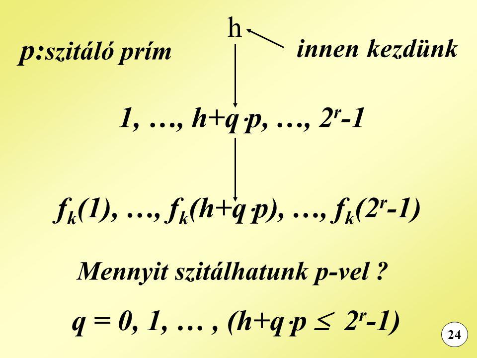 h 1, …, h+q  p, …, 2 r -1 f k (1), …, f k (h+q  p), …, f k (2 r -1) q = 0, 1, …, (h+q  p  2 r -1) p: szitáló prím innen kezdünk Mennyit szitálhatunk p-vel .