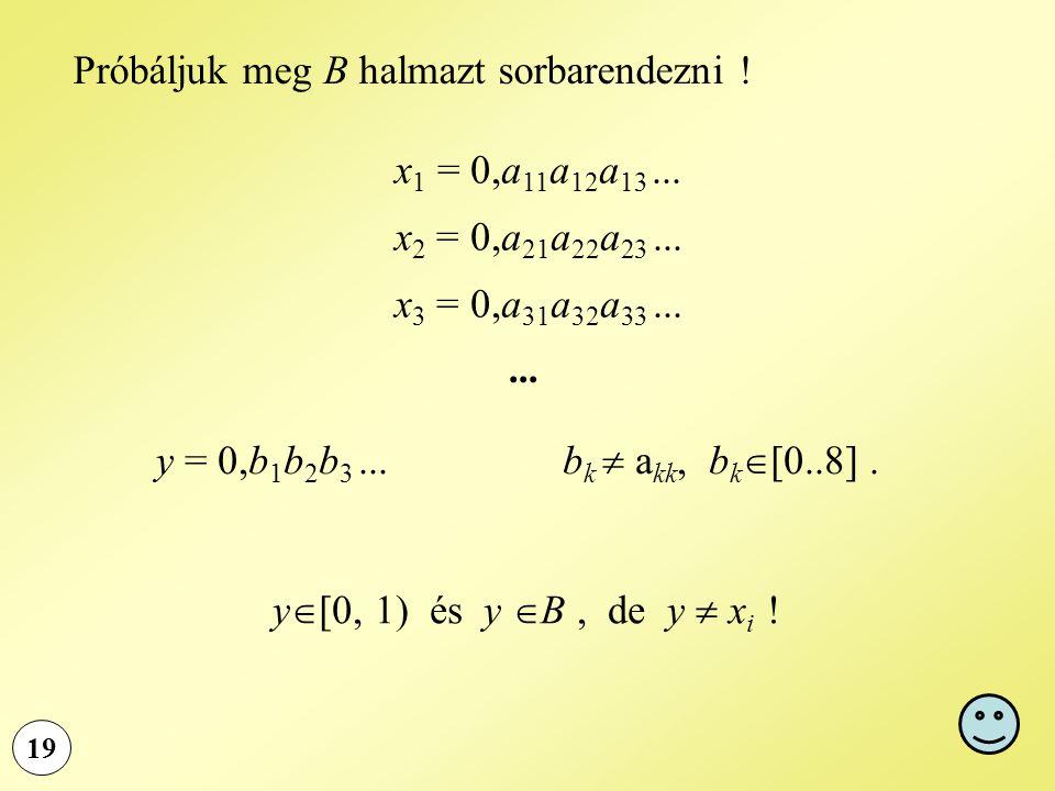19 Próbáljuk meg B halmazt sorbarendezni ! x 1 = 0,a 11 a 12 a 13... x 2 = 0,a 21 a 22 a 23... x 3 = 0,a 31 a 32 a 33... y = 0,b 1 b 2 b 3... b k  a