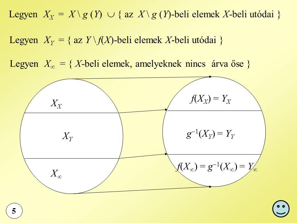 5 Legyen X X = X \ g (Y)  { az X \ g (Y)-beli elemek X-beli utódai } Legyen X Y = { az Y \ f(X)-beli elemek X-beli utódai } Legyen X  = { X-beli elemek, amelyeknek nincs árva őse } X XYXY XX f(X  ) = g  1 (X  ) = Y  f(X X ) = Y X g  1 (X Y ) = Y Y