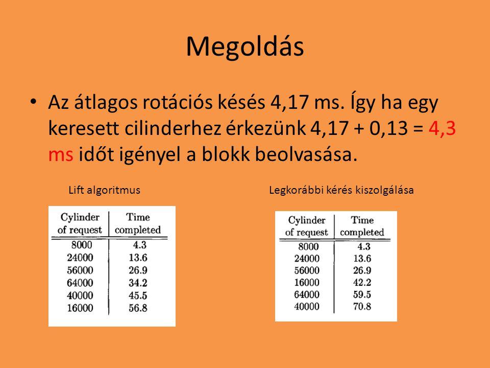 Megoldás Az átlagos rotációs késés 4,17 ms. Így ha egy keresett cilinderhez érkezünk 4,17 + 0,13 = 4,3 ms időt igényel a blokk beolvasása. Lift algori
