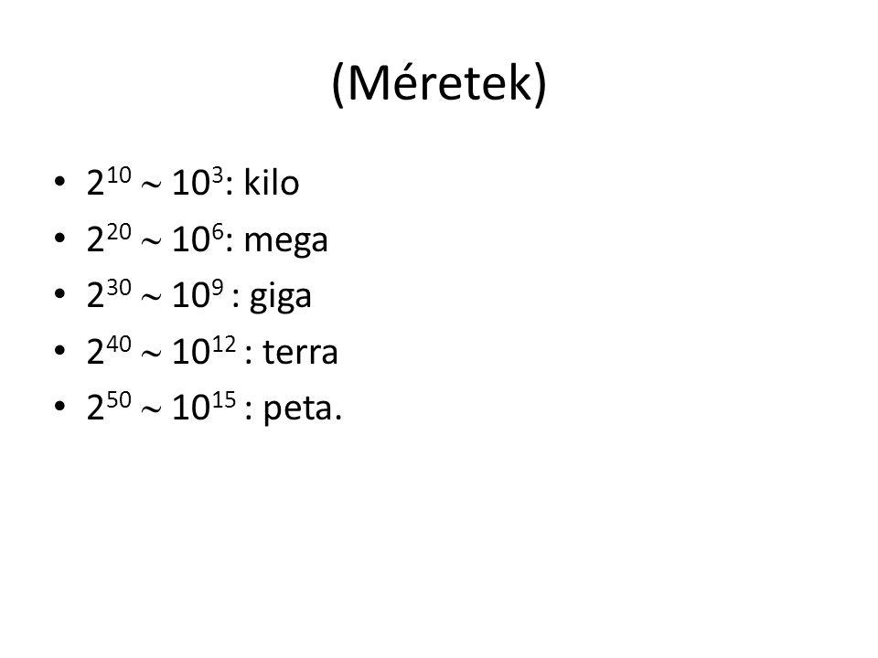 (Méretek) 2 10  10 3 : kilo 2 20  10 6 : mega 2 30  10 9 : giga 2 40  10 12 : terra 2 50  10 15 : peta.