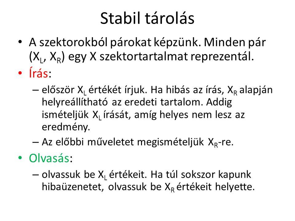 Stabil tárolás A szektorokból párokat képzünk. Minden pár (X L, X R ) egy X szektortartalmat reprezentál. Írás: – először X L értékét írjuk. Ha hibás