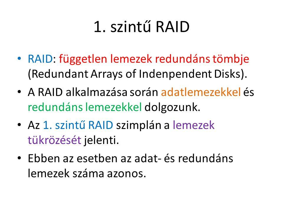 1. szintű RAID RAID: független lemezek redundáns tömbje (Redundant Arrays of Indenpendent Disks). A RAID alkalmazása során adatlemezekkel és redundáns