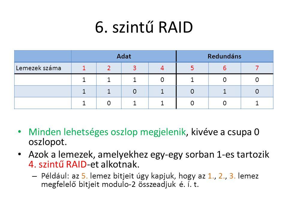 6. szintű RAID AdatRedundáns Lemezek száma1234567 1110100 1101010 1011001 Minden lehetséges oszlop megjelenik, kivéve a csupa 0 oszlopot. Azok a lemez