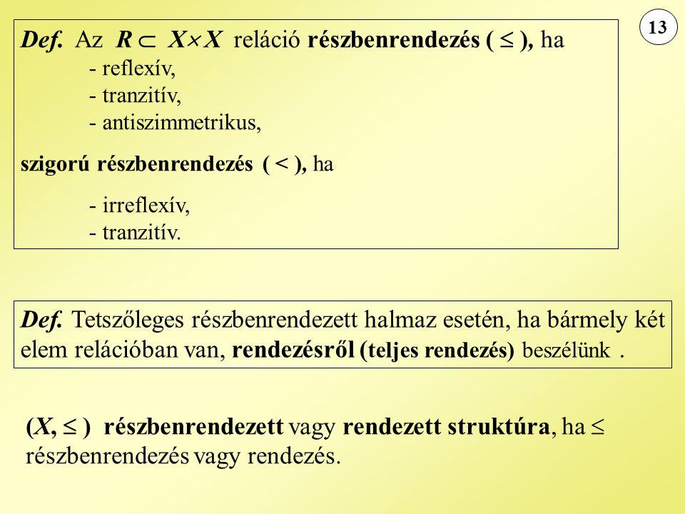 13 Def. Az R  X  X reláció részbenrendezés (  ), ha - reflexív, - tranzitív, - antiszimmetrikus, szigorú részbenrendezés ( < ), ha - irreflexív, -