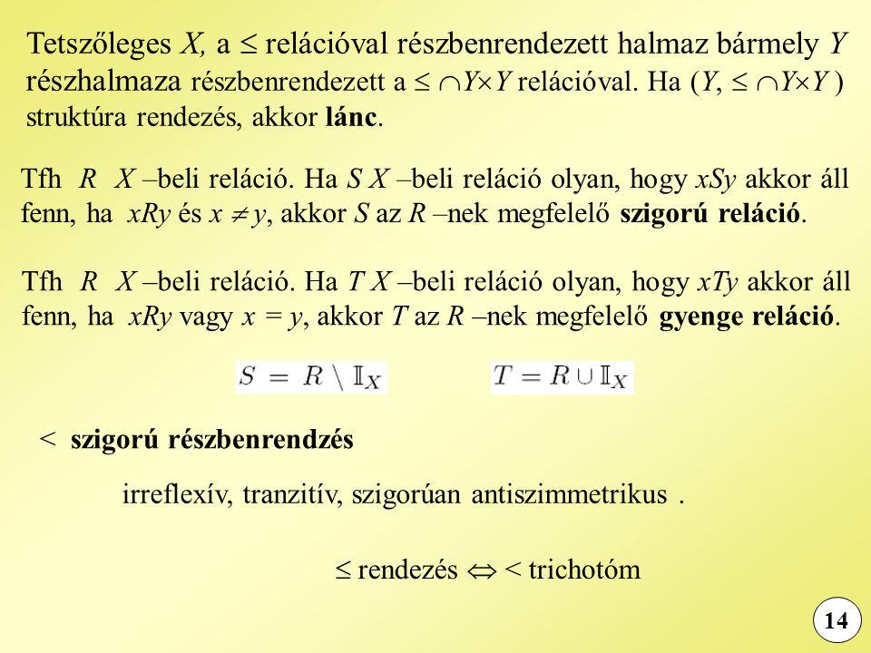 14 Tetszőleges X, a  relációval részbenrendezett halmaz bármely Y részhalmaza részbenrendezett a   Y  Y relációval. Ha (Y,   Y  Y ) struktúra r