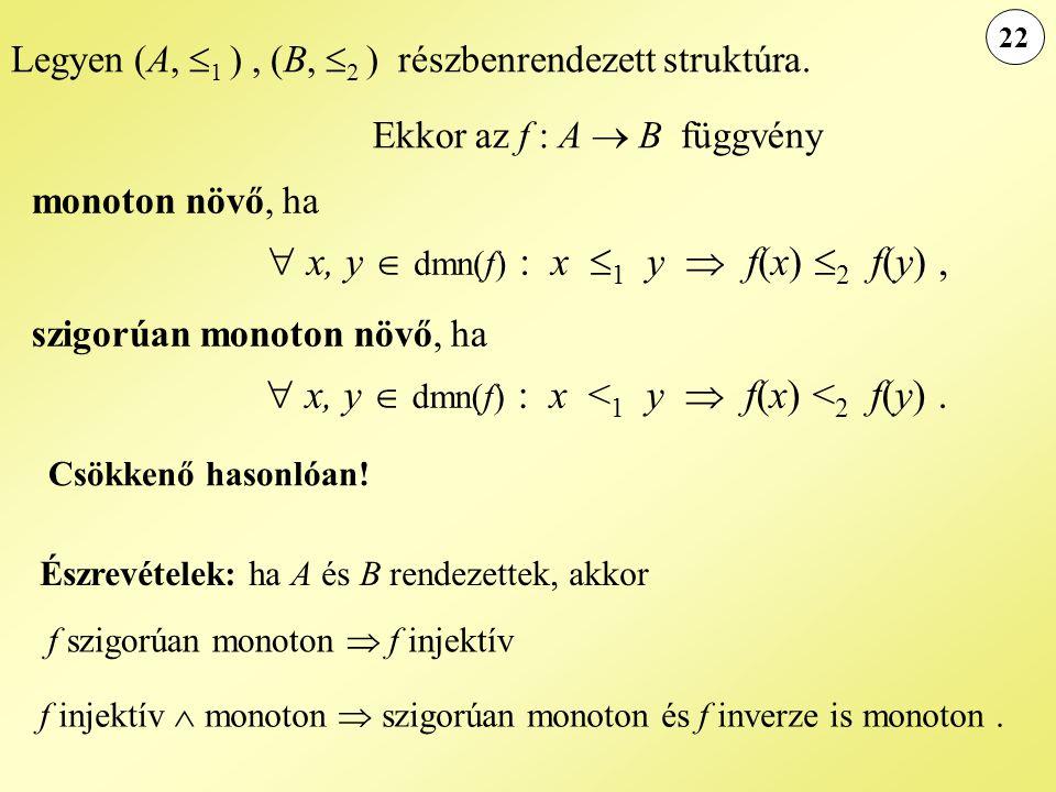 22 Legyen (A,  1 ), (B,  2 ) részbenrendezett struktúra. Ekkor az f : A  B függvény monoton növő, ha  x, y  dmn(f) : x  1 y  f(x)  2 f(y), szi