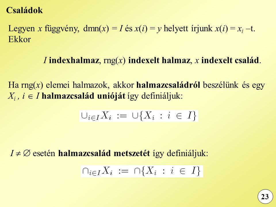 23 Családok Legyen x függvény, dmn(x) = I és x(i) = y helyett írjunk x(i) = x i –t. Ekkor I indexhalmaz, rng(x) indexelt halmaz, x indexelt család. Ha