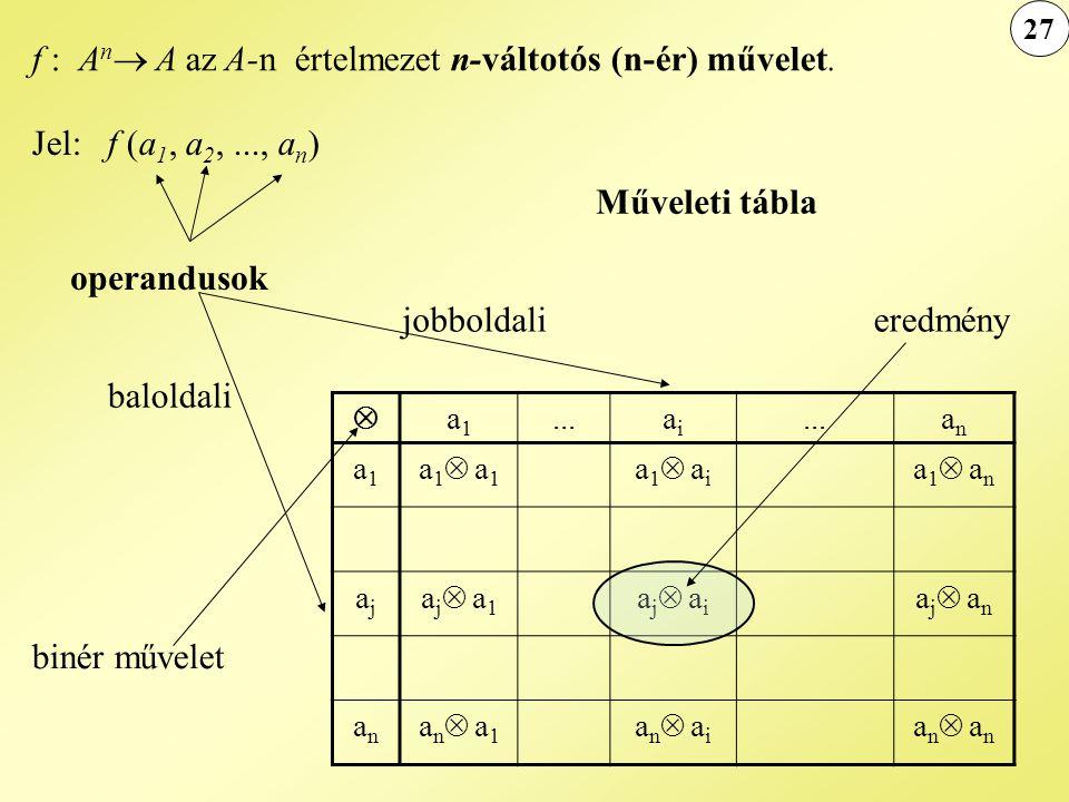 f : A n  A az A-n értelmezet n-váltotós (n-ér) művelet. Jel: f (a 1, a 2,..., a n ) operandusok Műveleti tábla  a1a1...aiai anan a1a1 a1 a1a1 a1 a
