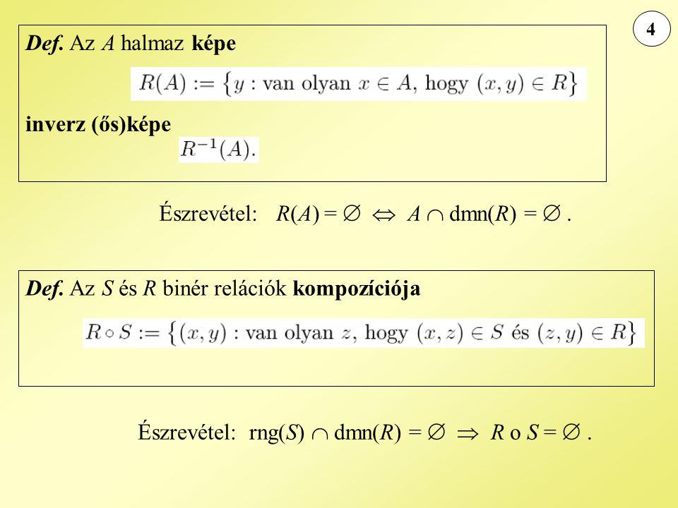 4 Def. Az A halmaz képe inverz (ős)képe Észrevétel: R(A) =   A  dmn(R) = . Def. Az S és R binér relációk kompozíciója Észrevétel: rng(S)  dmn(R)