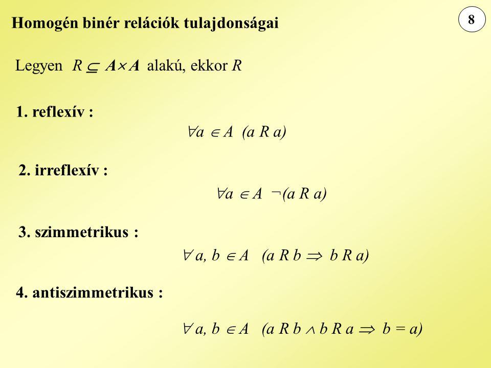 8 Homogén binér relációk tulajdonságai 1. reflexív :  a  A (a R a) Legyen R  A  A alakú, ekkor R 2. irreflexív :  a  A ¬(a R a) 3. szimmetrikus