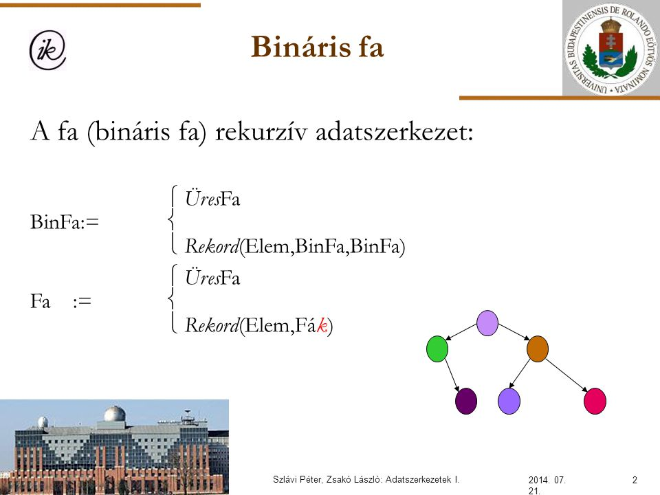 Bináris fa – statikus láncolás 2014.07. 21. 13Szlávi Péter, Zsakó László: Adatszerkezetek I.