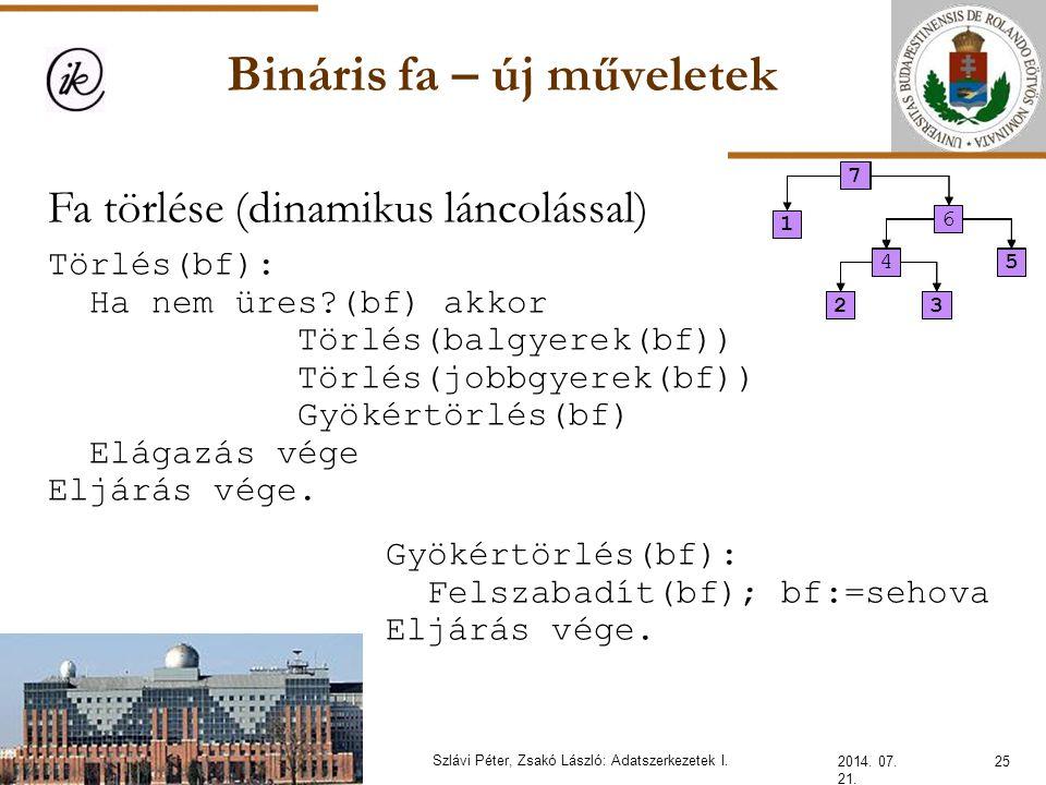 Bináris fa – új műveletek 2014. 07. 21. 25Szlávi Péter, Zsakó László: Adatszerkezetek I. Fa törlése (dinamikus láncolással) Törlés(bf): Ha nem üres?(b