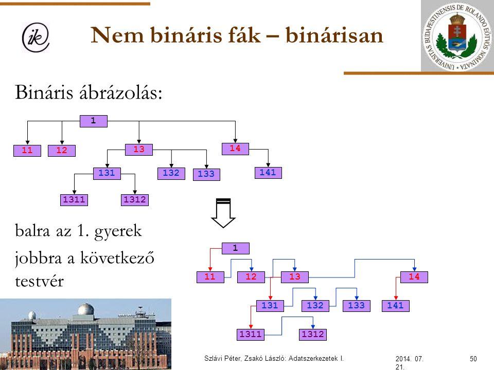 Nem bináris fák – binárisan 2014. 07. 21. 50Szlávi Péter, Zsakó László: Adatszerkezetek I. Bináris ábrázolás: balra az 1. gyerek jobbra a következő te