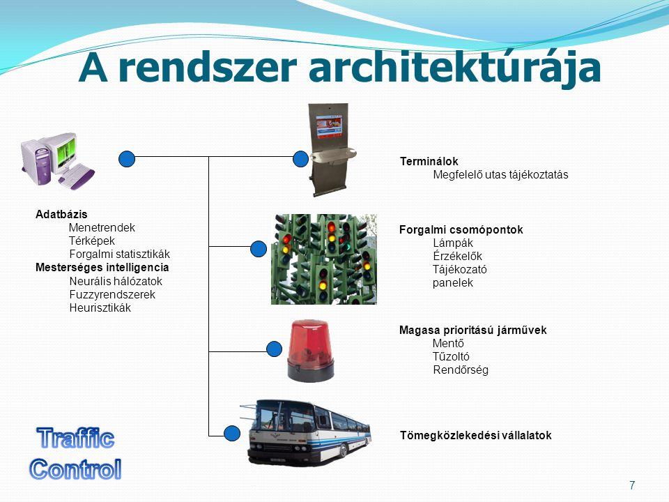 7 A rendszer architektúrája Adatbázis Menetrendek Térképek Forgalmi statisztikák Mesterséges intelligencia Neurális hálózatok Fuzzyrendszerek Heurisztikák Terminálok Megfelelő utas tájékoztatás Forgalmi csomópontok Lámpák Érzékelők Tájékozató panelek Magasa prioritású járművek Mentő Tűzoltó Rendőrség Tömegközlekedési vállalatok