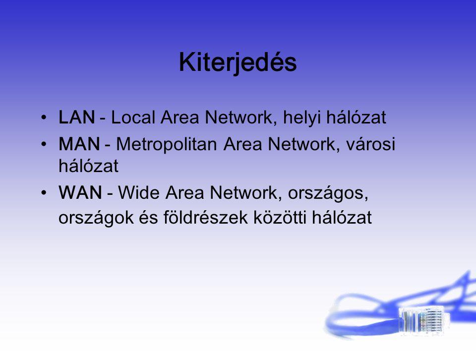 Kiterjedés LAN - Local Area Network, helyi hálózat MAN - Metropolitan Area Network, városi hálózat WAN - Wide Area Network, országos, országok és földrészek közötti hálózat