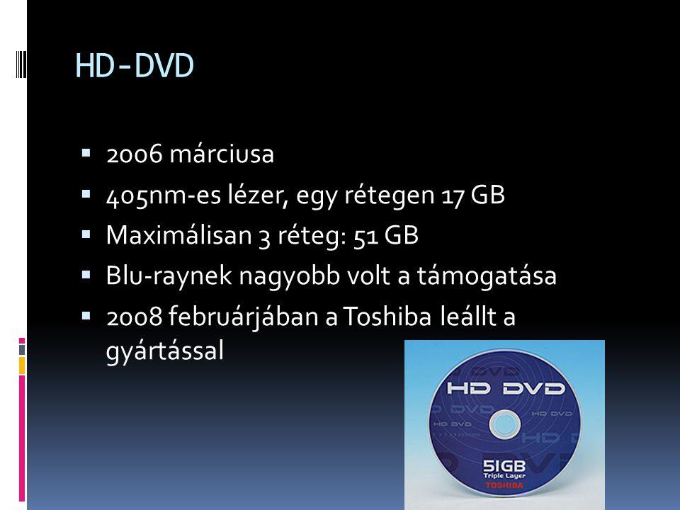 HD-DVD  2006 márciusa  405nm-es lézer, egy rétegen 17 GB  Maximálisan 3 réteg: 51 GB  Blu-raynek nagyobb volt a támogatása  2008 februárjában a Toshiba leállt a gyártással