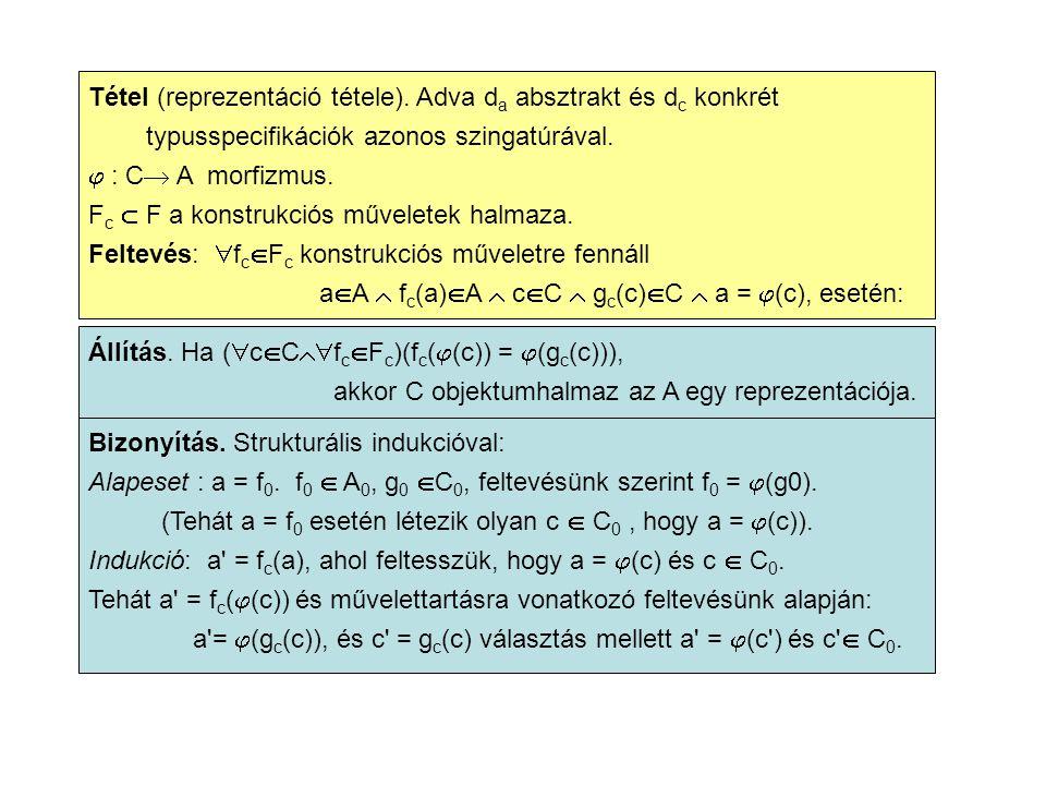 Tétel (reprezentáció tétele).