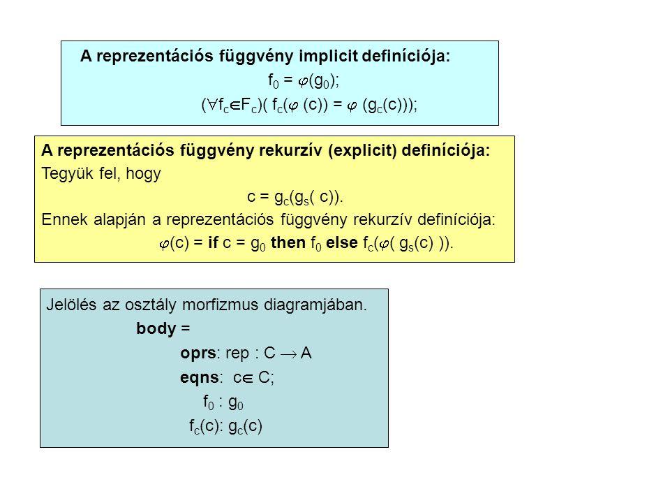 A reprezentációs függvény implicit definíciója: f 0 =  (g 0 ); (  f c  F c )( f c (  (c)) =  (g c (c))); A reprezentációs függvény rekurzív (explicit) definíciója: Tegyük fel, hogy c = g c (g s ( c)).