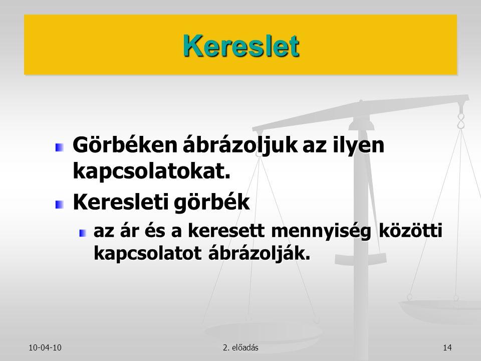 10-04-102. előadás14 Görbéken ábrázoljuk az ilyen kapcsolatokat.