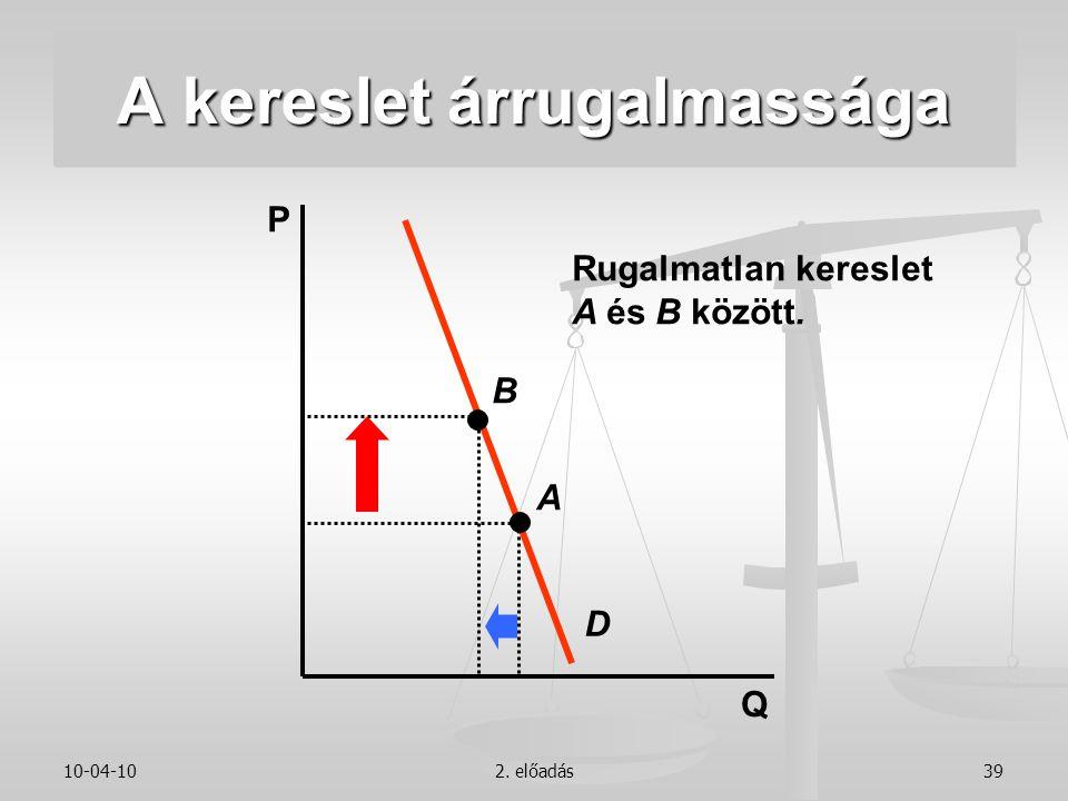 10-04-102. előadás39 P Q D A Rugalmatlan kereslet A és B között. B