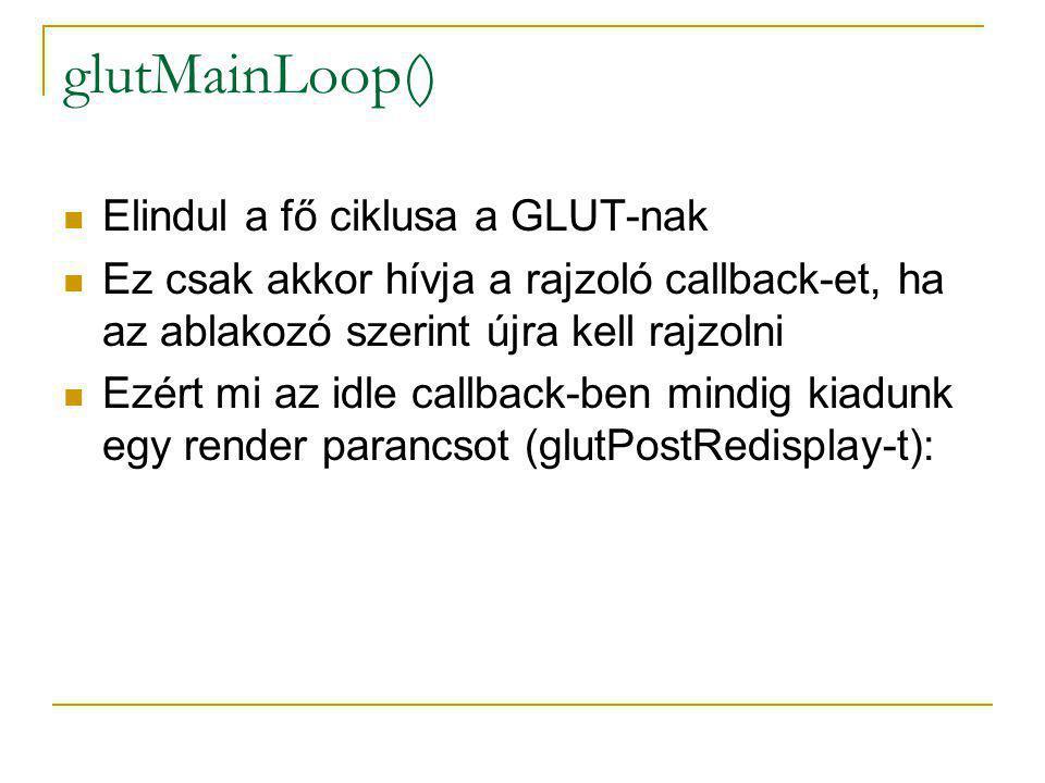 main.cpp void Idle() { glutPostRedisplay(); }