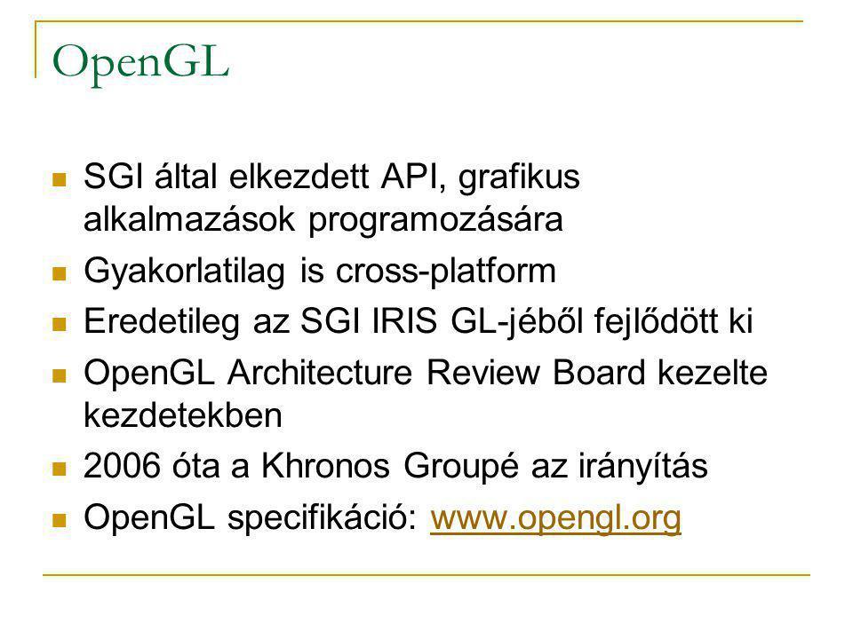 OpenGL Állapotgép, a Khronos által kezelt specifikációknak megfelelő driverek valósítják meg az utasításokat Kliens-szerver jellegű, ahol a szerver a GL, a kliens az alkalmazás Lehetőséget nyújt a szabványon túli kiegészítések elkészítésére is
