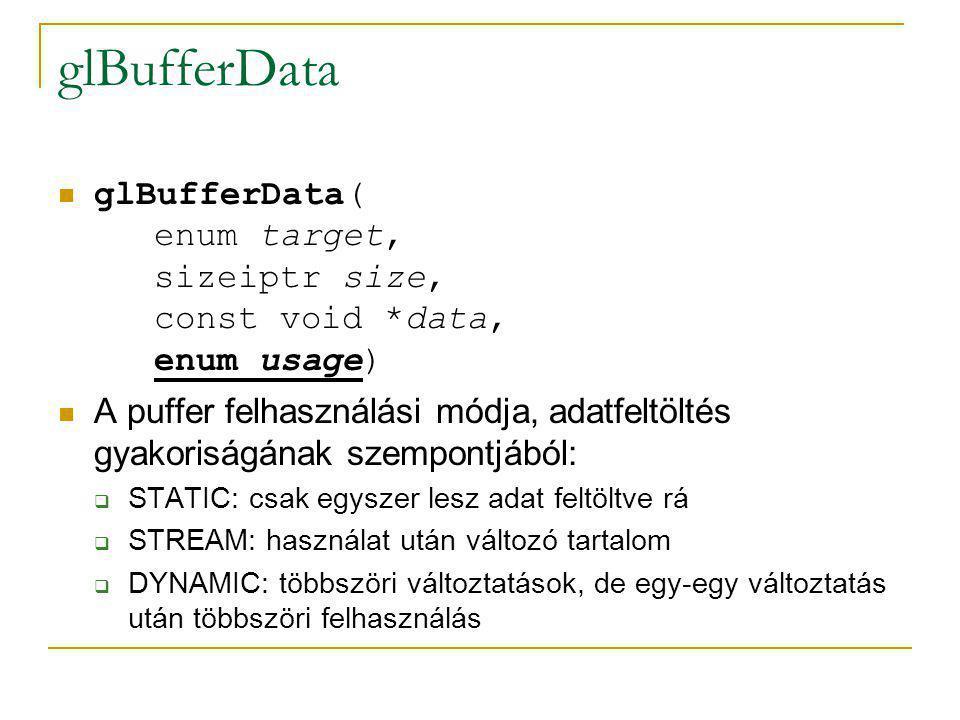 glBufferData glBufferData( enum target, sizeiptr size, const void *data, enum usage) A puffer felhasználási módja, az adatfelhasználás módjának függvényében:  DRAW: az adatokat az alkalmazás hozza létre, kirajzoláshoz szükséges adatok tárolója  COPY: az adatokat a GL hozza létre, kirajzoláshoz is használja  READ: az adatokat a GL hozza létre, de nem használja fel inputként