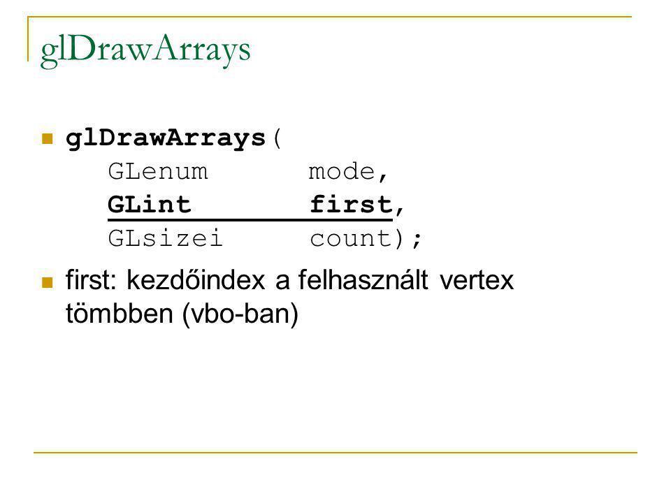 glDrawArrays glDrawArrays( GLenum mode, GLint first, GLsizei count); A kirajzolás során felhasznált csúcspontok száma