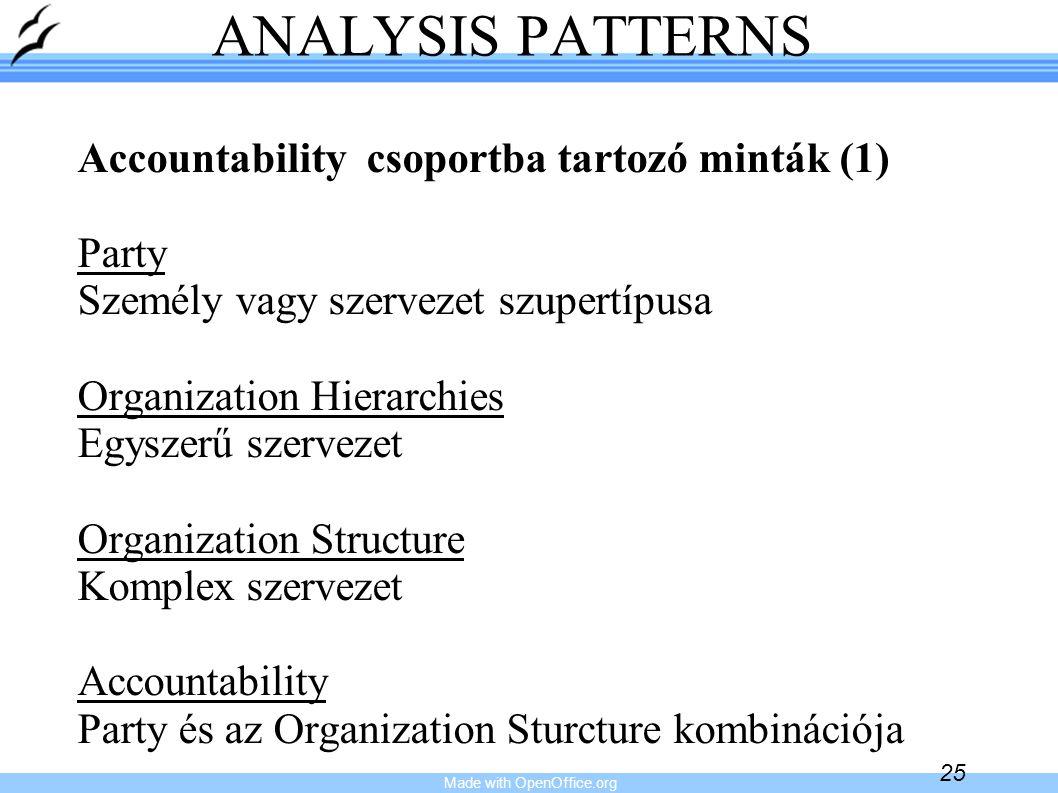 Made with OpenOffice.org 25 ANALYSIS PATTERNS Accountability csoportba tartozó minták (1) Party Személy vagy szervezet szupertípusa Organization Hiera