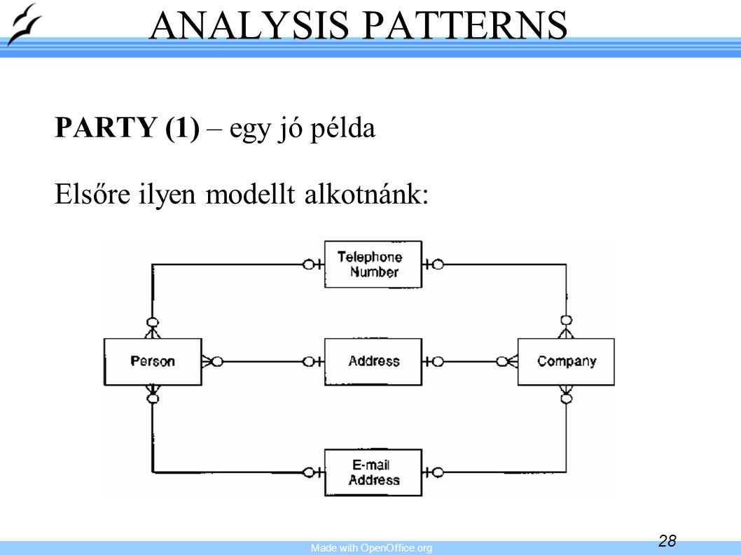 Made with OpenOffice.org 29 ANALYSIS PATTERNS Party (2) – jó megoldás