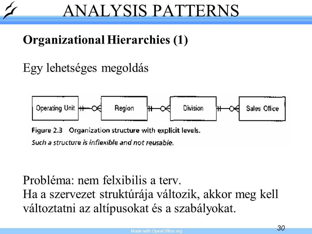 Made with OpenOffice.org 31 ANALYSIS PATTERNS Organizational Hierarchies (2) Jó megoldás: