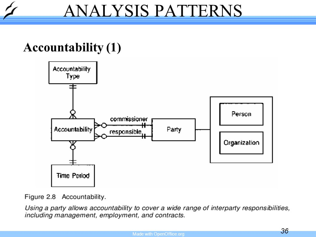 Made with OpenOffice.org 36 ANALYSIS PATTERNS Accountability (1)