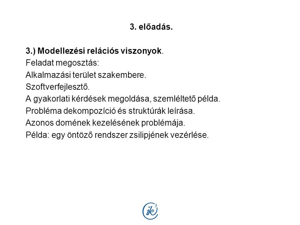 3. előadás. 3.) Modellezési relációs viszonyok. Feladat megosztás: Alkalmazási terület szakembere. Szoftverfejlesztő. A gyakorlati kérdések megoldása,